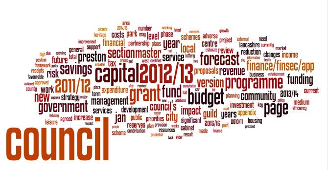 budget wordle