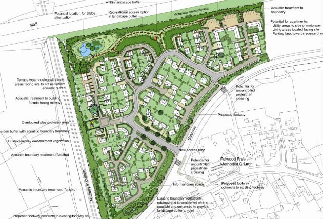 An artists impression showing the masterplan layout for the Eastway development